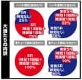 株式会社アムテックス P新日本プロレスリング 大当たり内訳