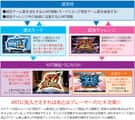 山佐株式会社 パチスロ「モンキーターン」 ゲームフロー