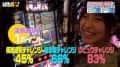 パチスロサクラ大戦~熱き血潮に~/河原みのり(おっぱい担当)vs 伊藤真一(ハンチング担当)実戦対決